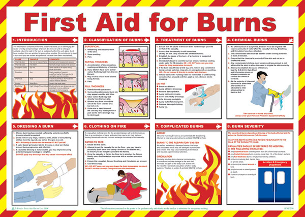 Click Medical First Aid For Burns Poster A603 1 Pack