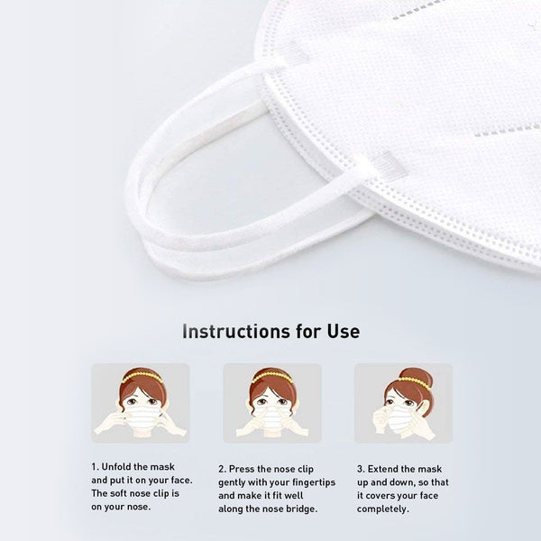 5 Layered KN95 Reusable Anti Pollution/Bacterial Premium Quality Face Mask (Embedded Clip)