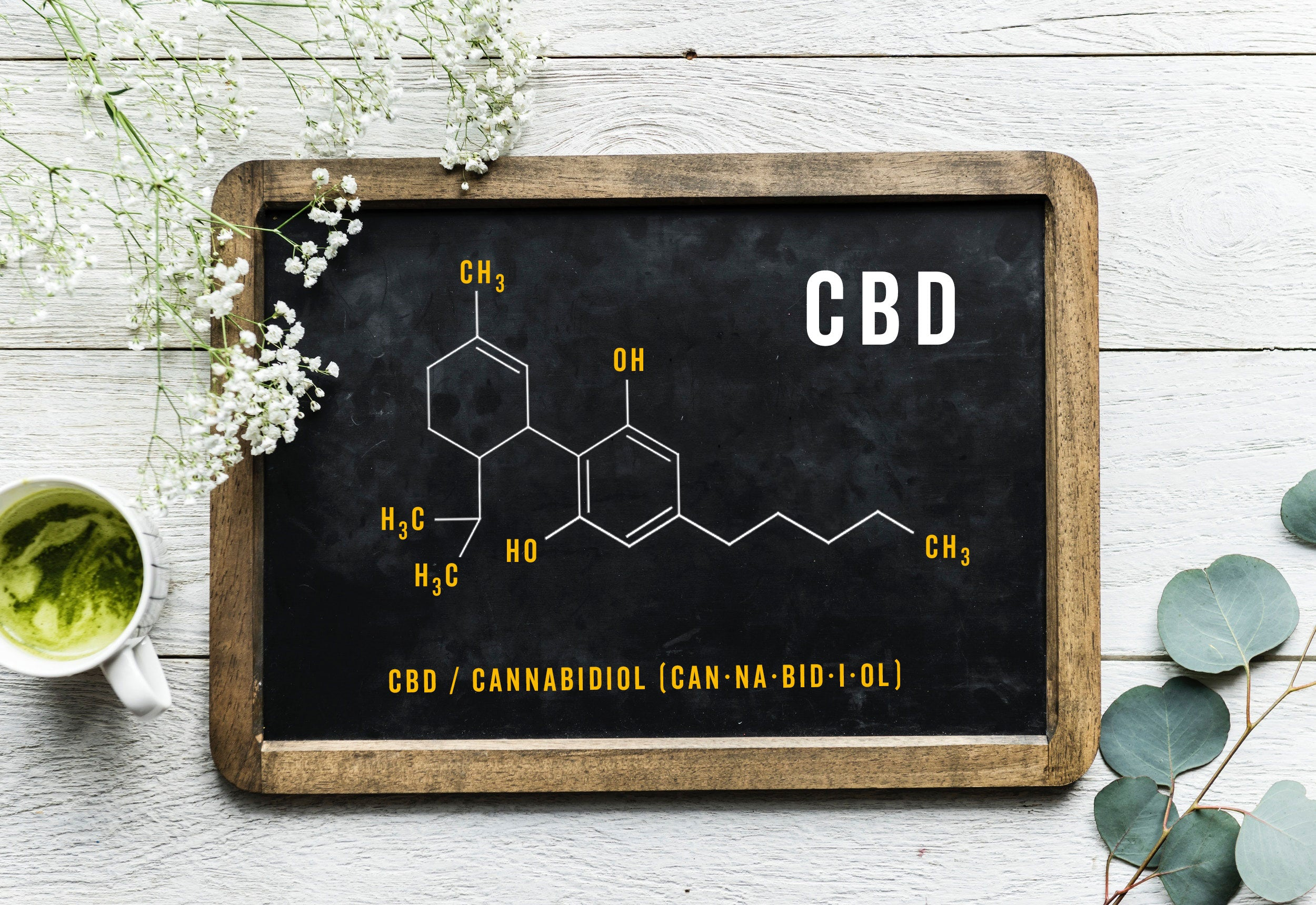 CBD diagram