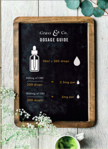 Grass & Co CBD dosage guide