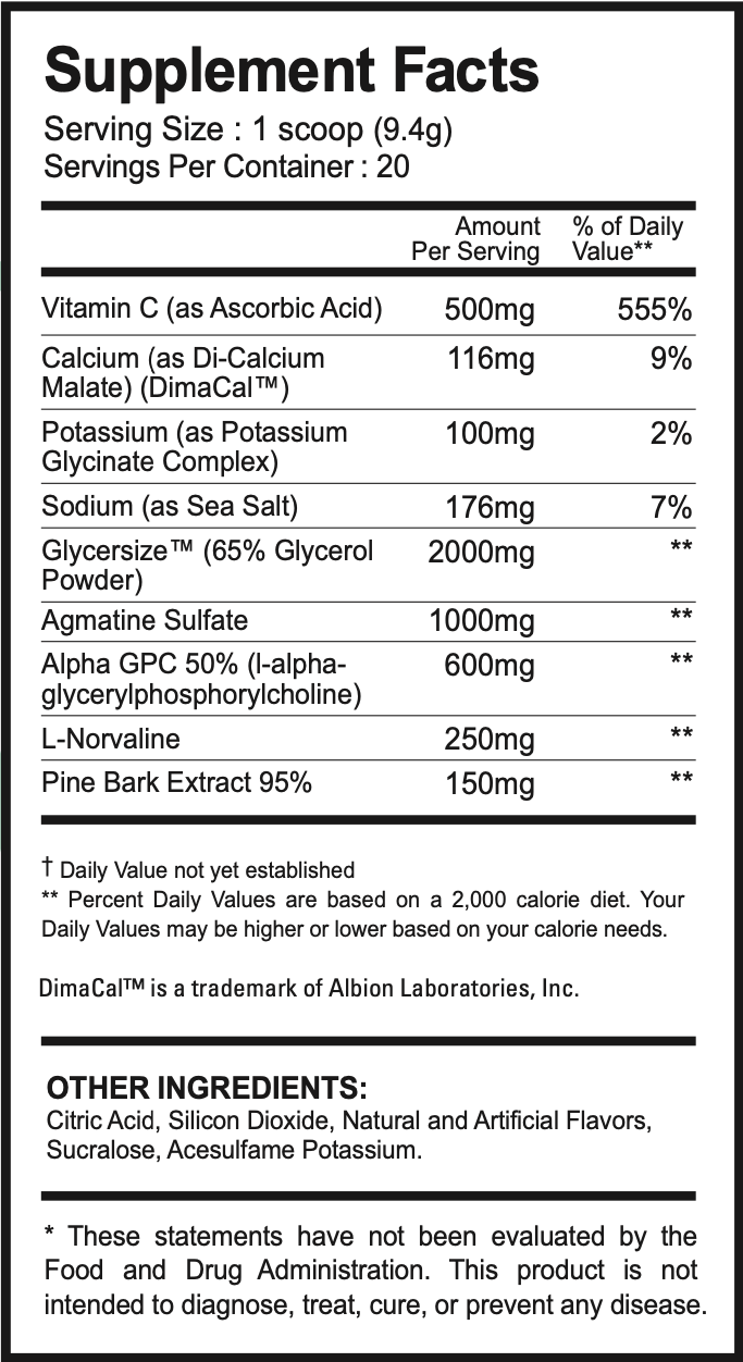 AlphaSurge Ingredient and Supplement Facts