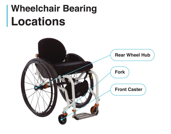 image of a manual wheelchair highlighting rear, fork and front caster bearings