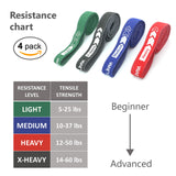 Long Resistance Fabric Bands Multi Color Set of 4