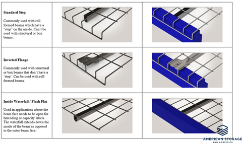 Various Types of Wire Decking for Pallet Rack