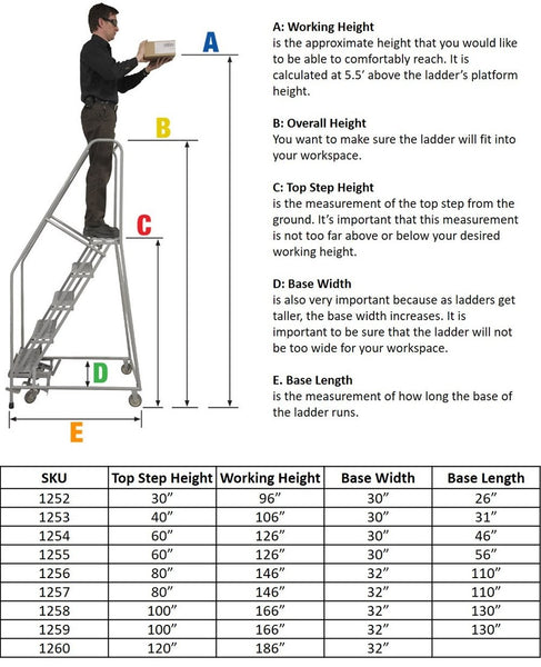 ecommerce rolling ladder height