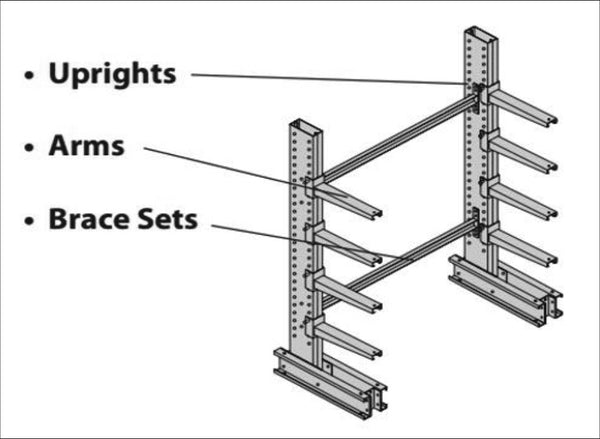 diagram of cantilever racking