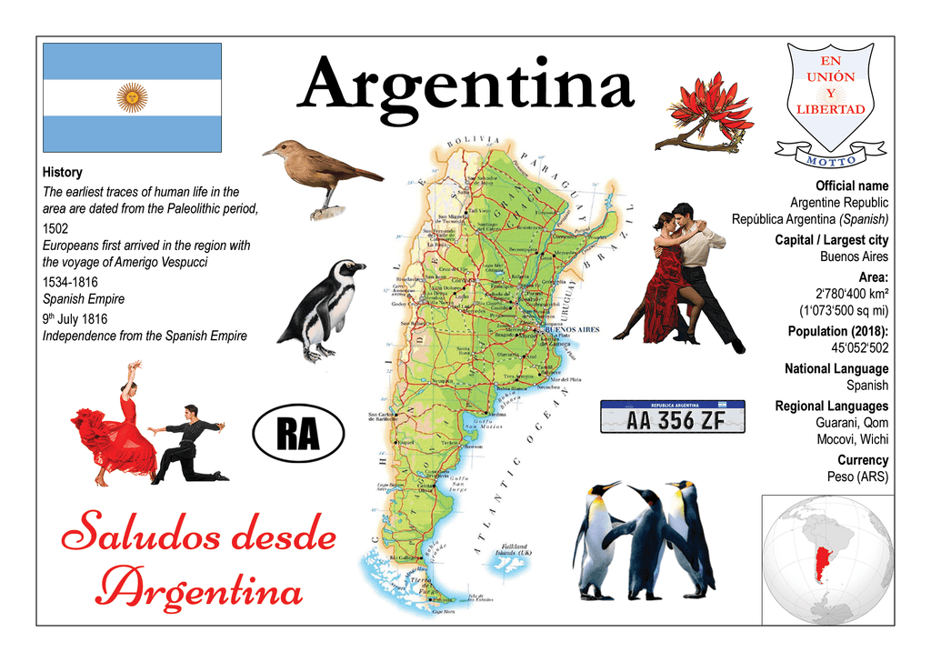 South America | Argentina MOTW (country No. 32) - top quality approved by www.postcardsmarket.com specialists