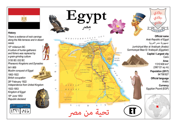 Egypt MOTW - Postcards Market