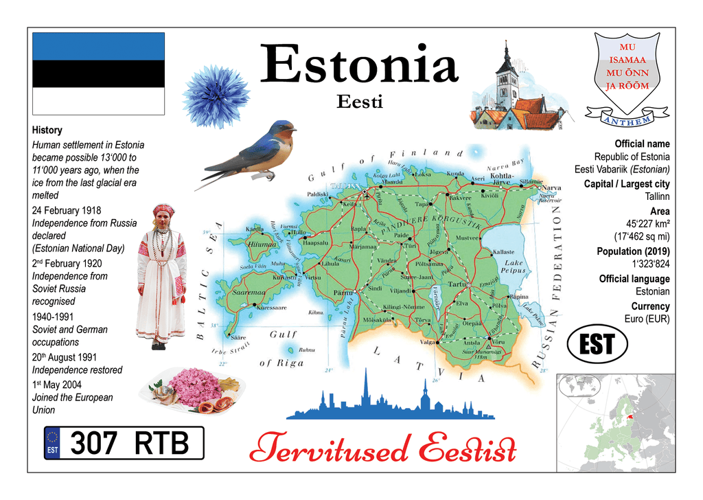 Estonia MOTW - Postcards Market
