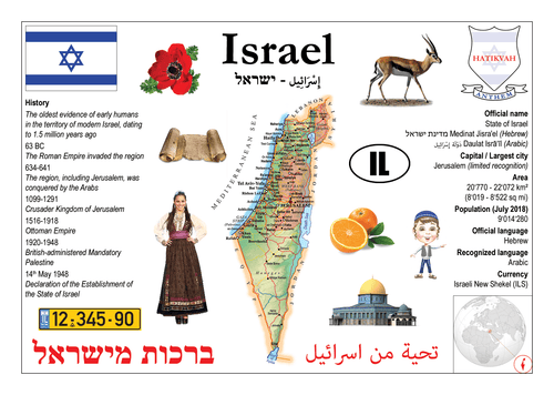 Asia | Israel MOTW - top quality approved by www.postcardsmarket.com specialists