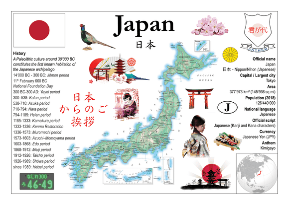 Japan MOTW - Postcards Market