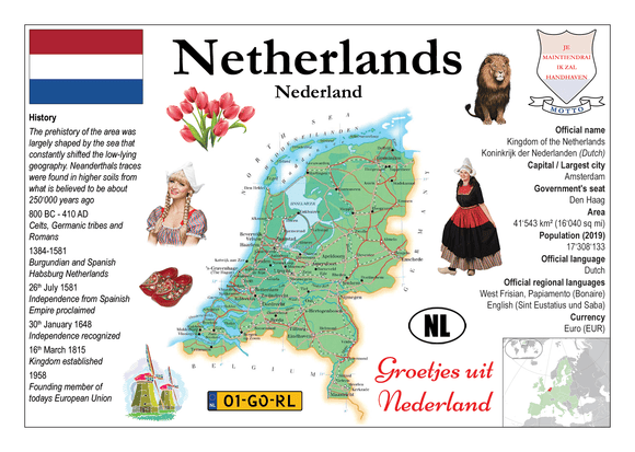Netherlands MOTW - Postcards Market
