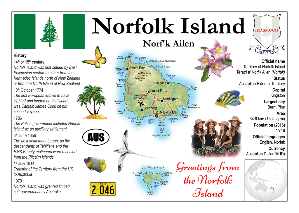 Norfolk Island MOTW - Postcards Market