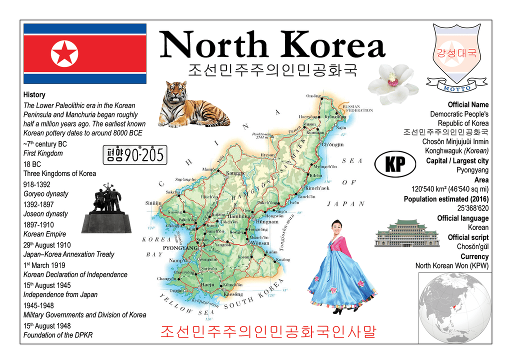 Asia | KOREA DPR (North Korea) - MOTW - top quality approved by www.postcardsmarket.com specialists