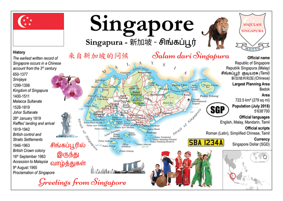 Singapore MOTW - Postcards Market