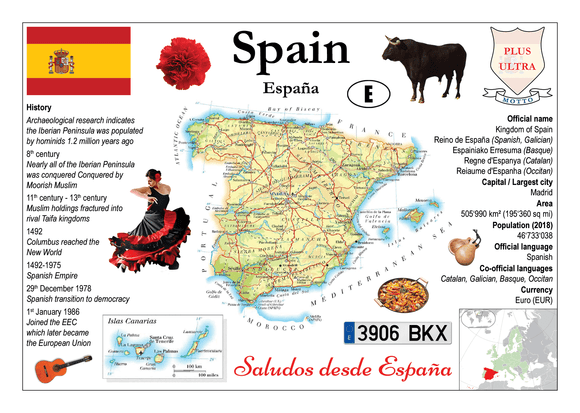 Spain MOTW - Postcards Market
