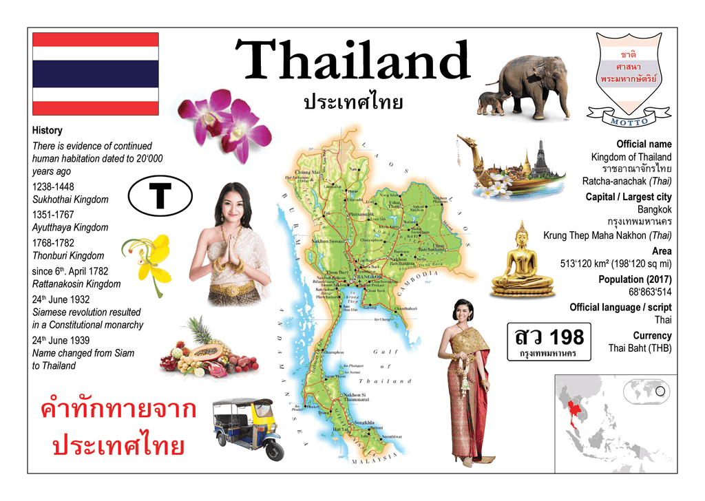 Asia | Thailand MOTW - top quality approved by www.postcardsmarket.com specialists