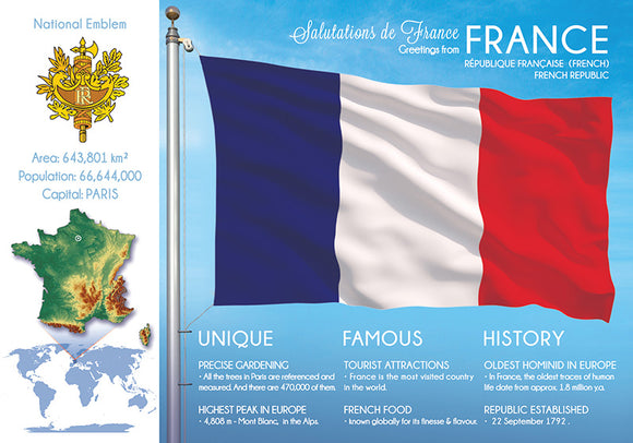 FRANCE - FW - Postcards Market