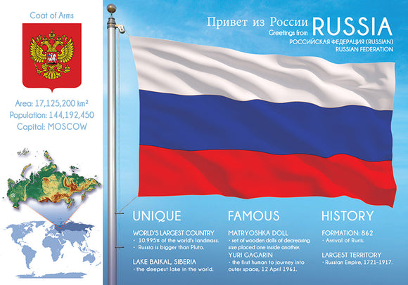 RUSSIA - FW - Postcards Market