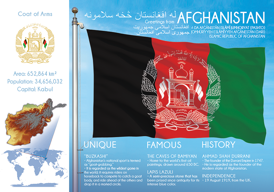 AFGHANISTAN - FW - top quality approved by www.postcardsmarket.com specialists