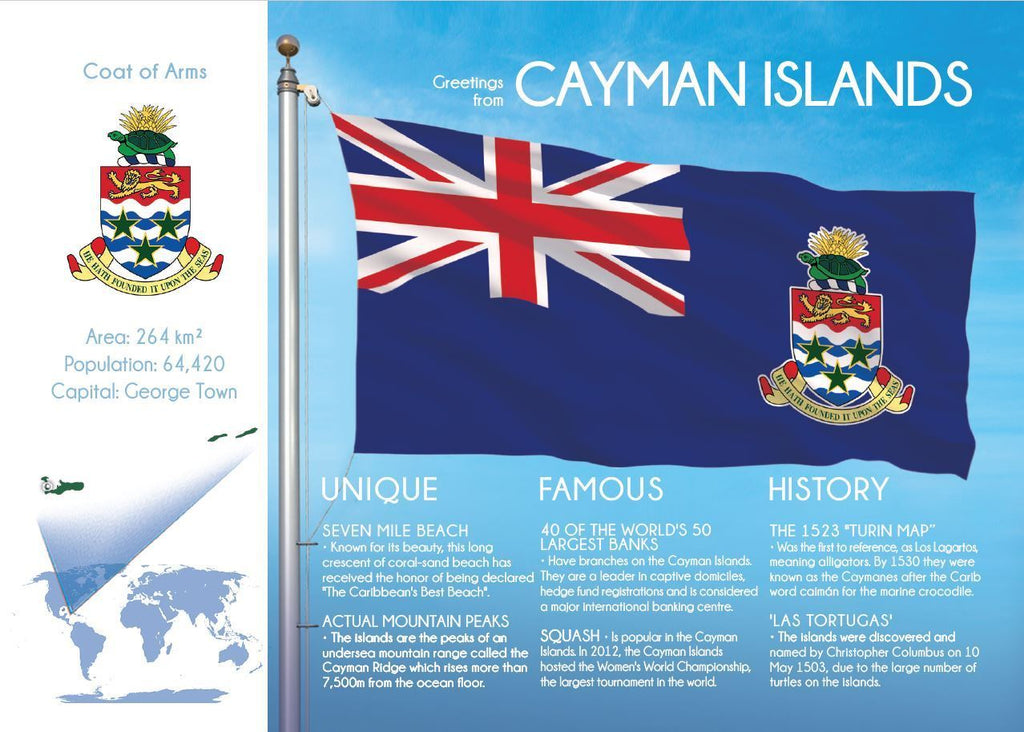 CAYMAN ISLANDS - FW - Postcards Market