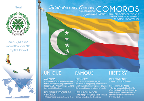 AFRICA | COMOROS - FW (country No. 159) - top quality approved by www.postcardsmarket.com specialists