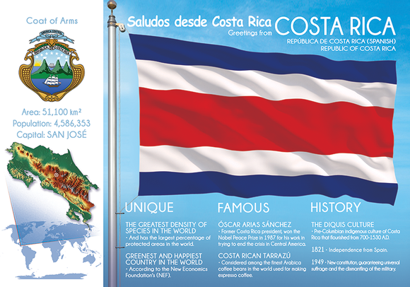 COSTA RICA - FW - Postcards Market