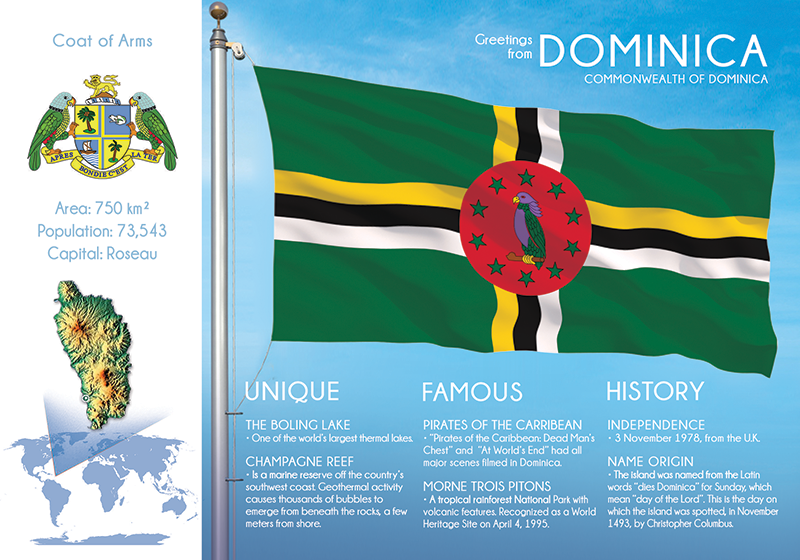 North America | DOMINICA - FW (country No. 86) - top quality approved by www.postcardsmarket.com specialists