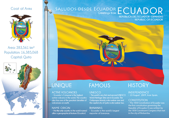 South America | ECUADOR - FW (country No. 66) - top quality approved by www.postcardsmarket.com specialists