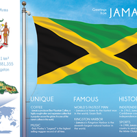 North America | JAMAICA - FW (country No. 136) - top quality approved by www.postcardsmarket.com specialists