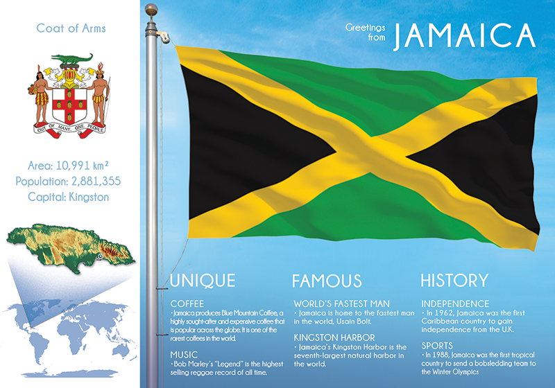 JAMAICA - FW - top quality approved by www.postcardsmarket.com specialists