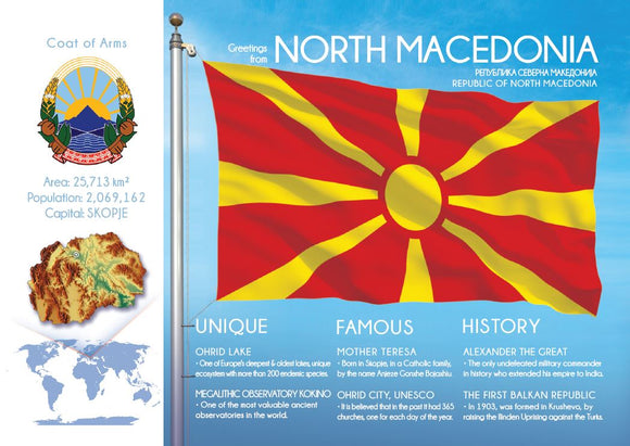 NORTH MACEDONIA - FW - Postcards Market