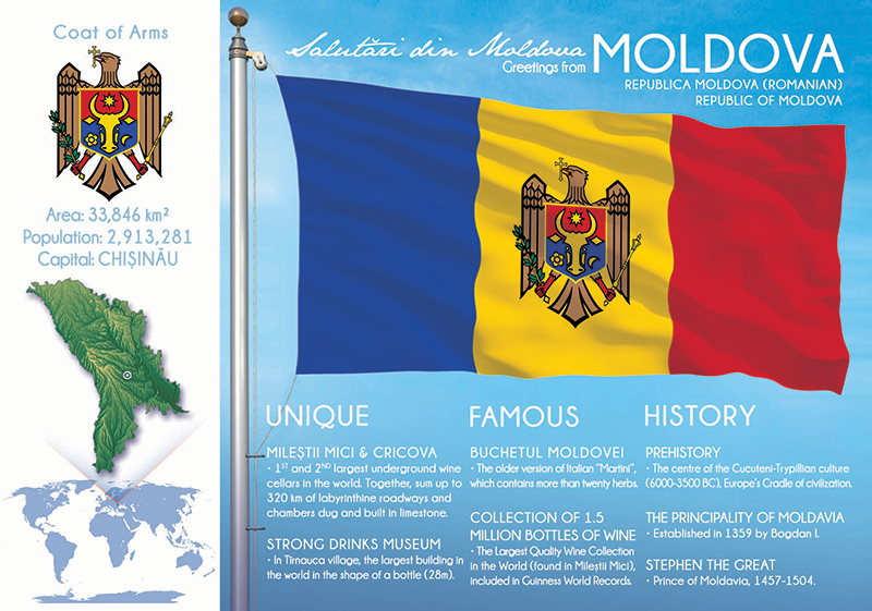 MOLDOVA - FW - top quality approved by www.postcardsmarket.com specialists