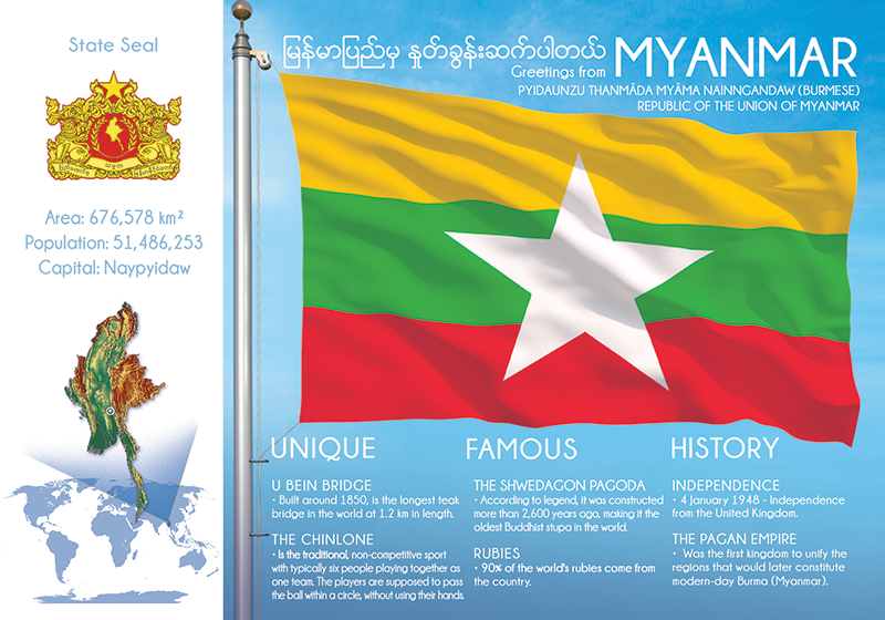 Asia | MYANMAR - FW (country No. 26) - top quality approved by www.postcardsmarket.com specialists