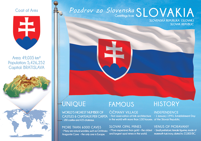 SLOVAKIA - FW - top quality approved by www.postcardsmarket.com specialists