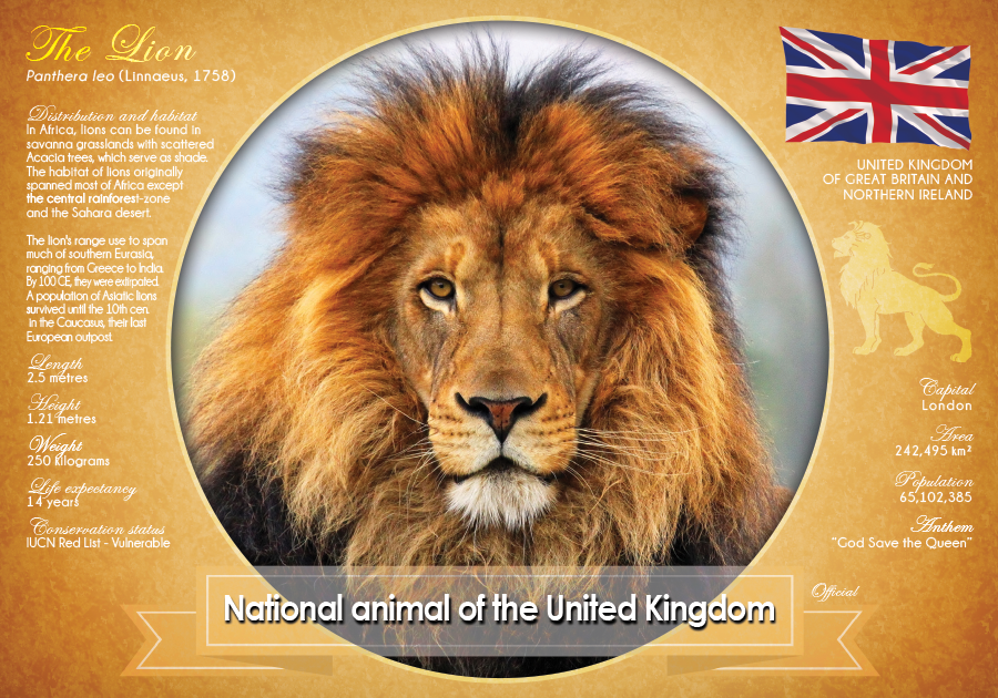 National Animal of the United Kingdom - www.postcardsmarket.com