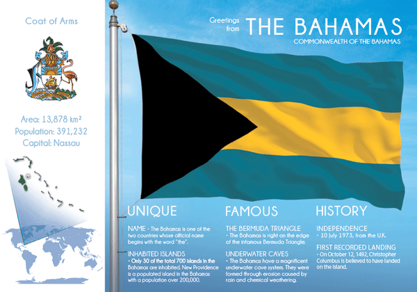 THE BAHAMAS - FW