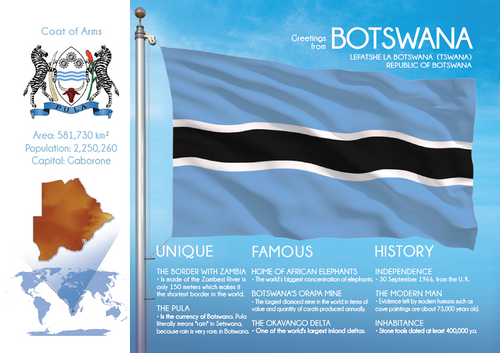 AFRICA | BOTSWANA - FW (country No. 142) - top quality approved by www.postcardsmarket.com specialists