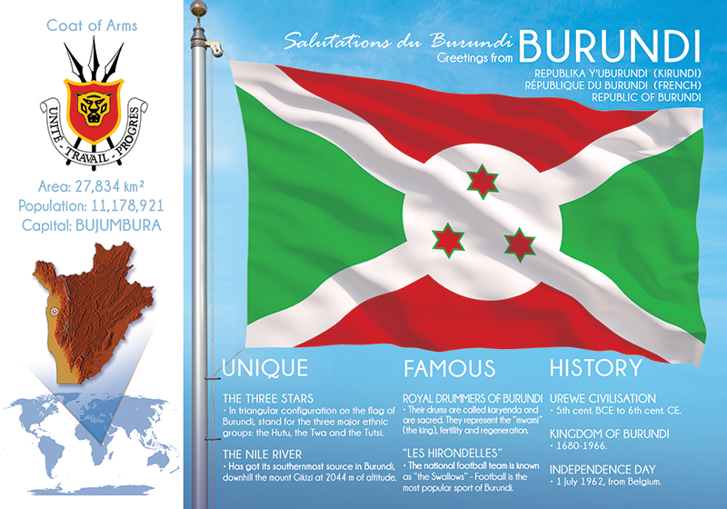 AFRICA | BURUNDI - FW (country No. 77) - top quality approved by www.postcardsmarket.com specialists