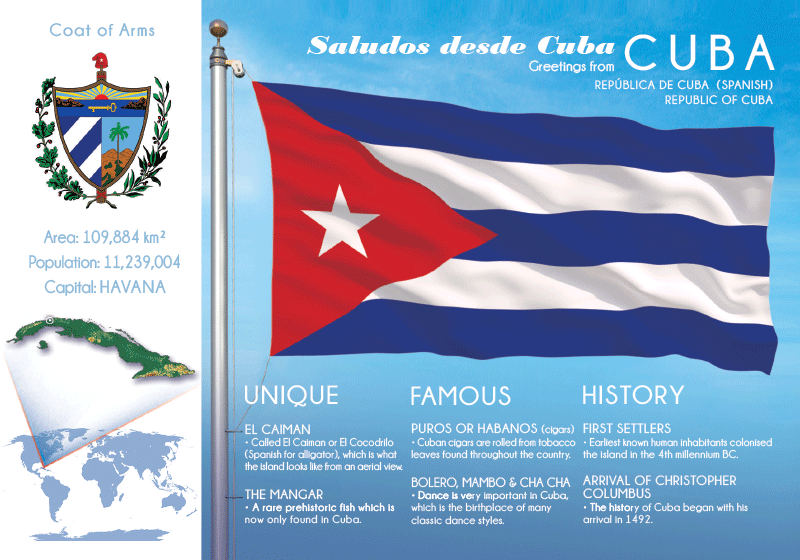North America | CUBA - FW (country No. 82) - top quality approved by www.postcardsmarket.com specialists