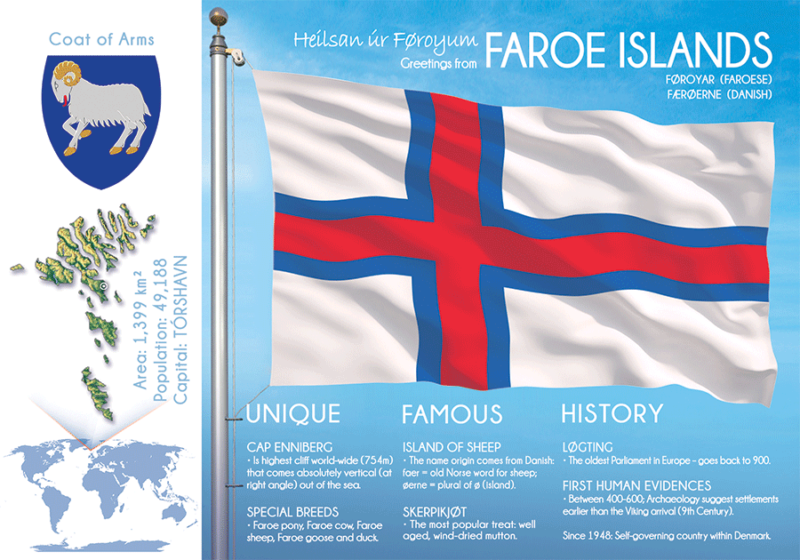 Europe | FAROE ISLANDS - FW - top quality approved by www.postcardsmarket.com specialists
