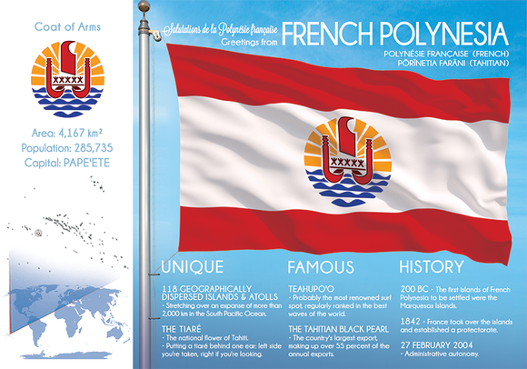 FRENCH POLYNESIA - FW - Postcards Market
