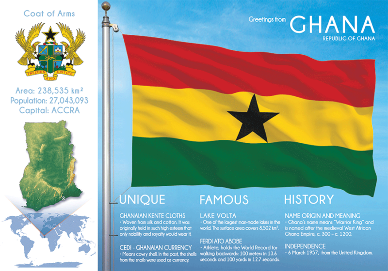 GHANA - FW - top quality approved by www.postcardsmarket.com specialists