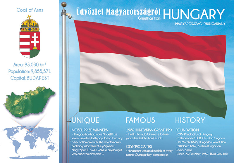 HUNGARY - FW - Postcards Market