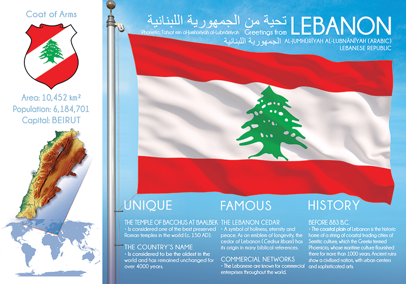 LEBANON - FW - top quality approved by www.postcardsmarket.com specialists