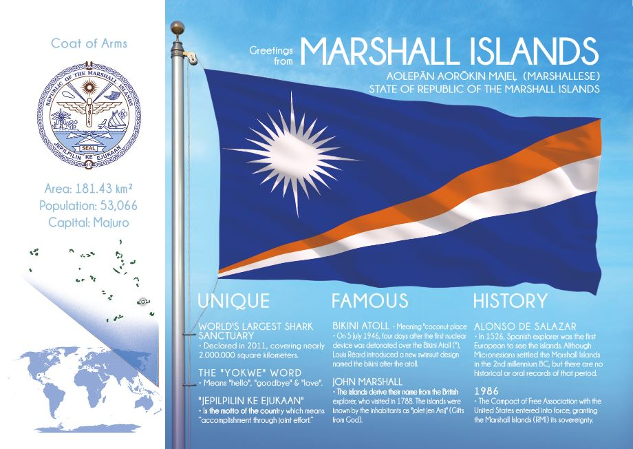 Oceania | MARSHALL ISLANDS - FW (country No. 187) - top quality approved by www.postcardsmarket.com specialists