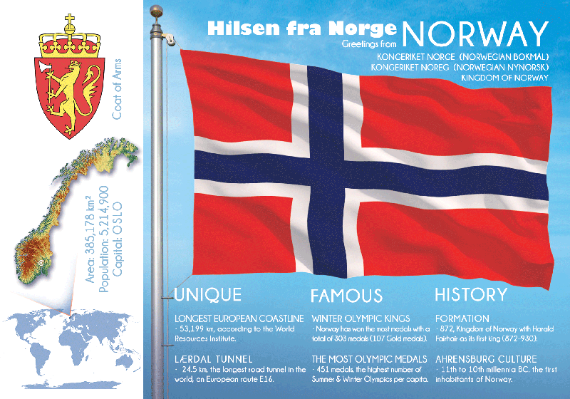 NORWAY - FW - Postcards Market