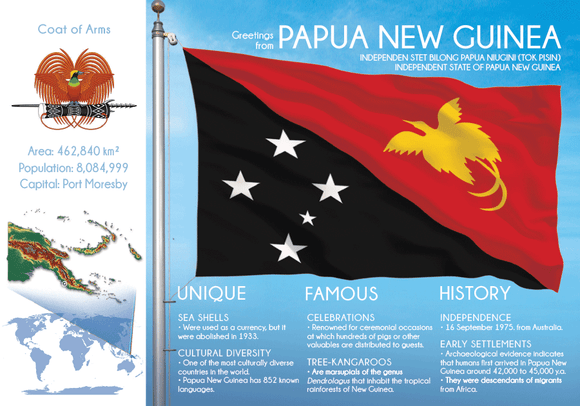 Oceania | PAPUA NEW GUINEA - FW (country No. 97) - top quality approved by www.postcardsmarket.com specialists