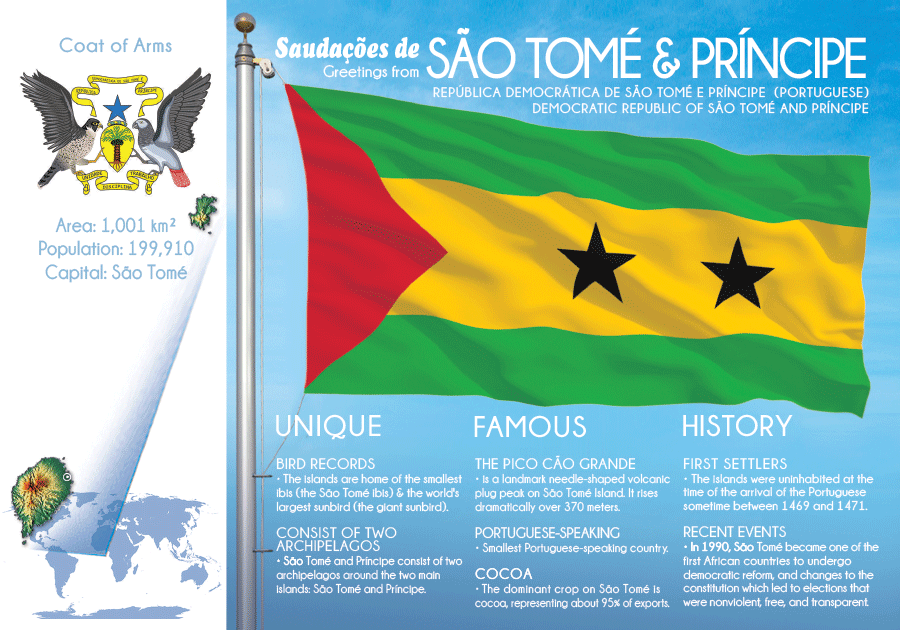 AFRICA | SAO TOME AND PRINCIPE - FW (country No. 175) - top quality approved by www.postcardsmarket.com specialists
