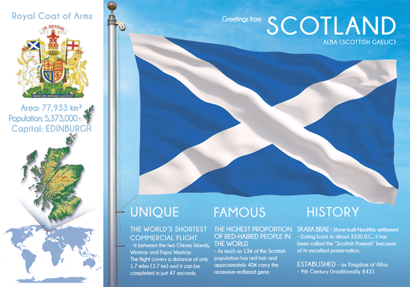 Europe | SCOTLAND - FW - top quality approved by www.postcardsmarket.com specialists